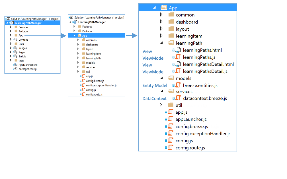 Learning Path Manager file paths